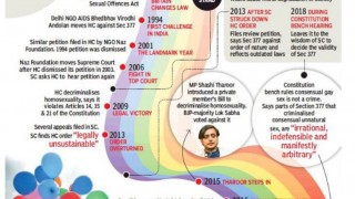 Graphic courtesy of the Times of India.